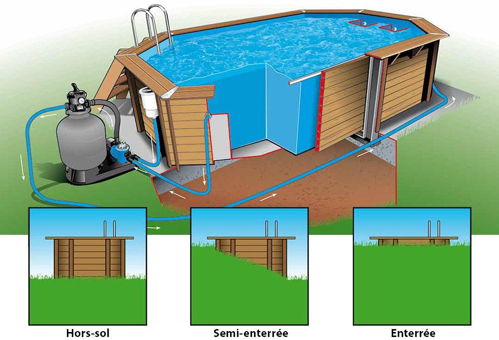 installation-piscine-bois-ovale1.jpg