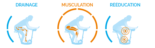 désignation-mode-intensif-musculation-inobike-7(air